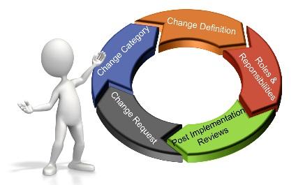 8 Keys To Effective IT Change Management